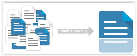 email threading relativity